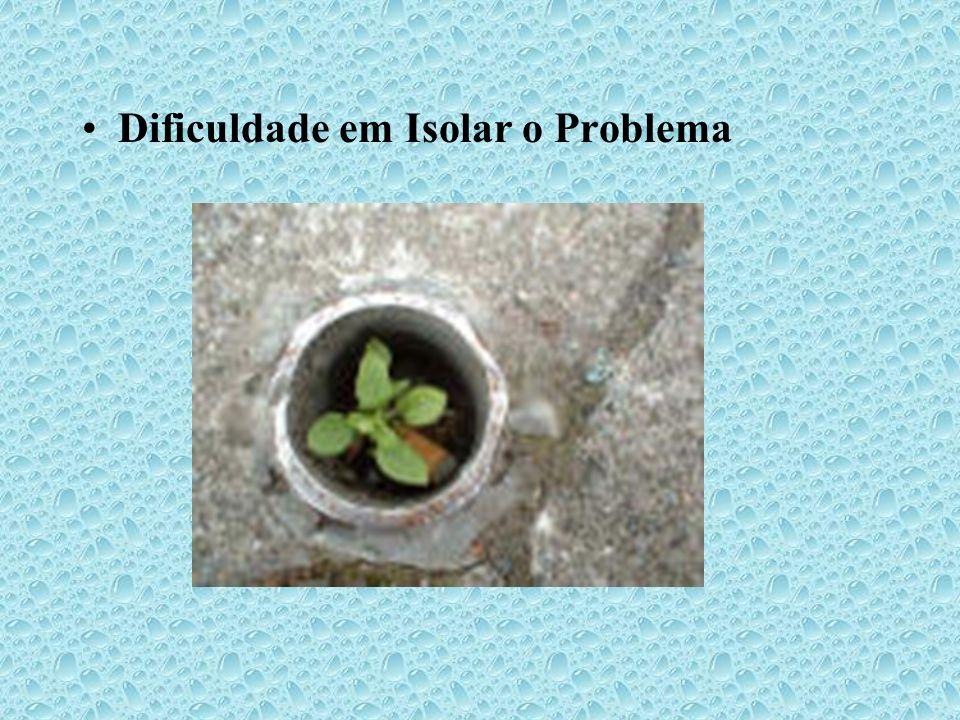 Dificuldade em Isolar o Problema