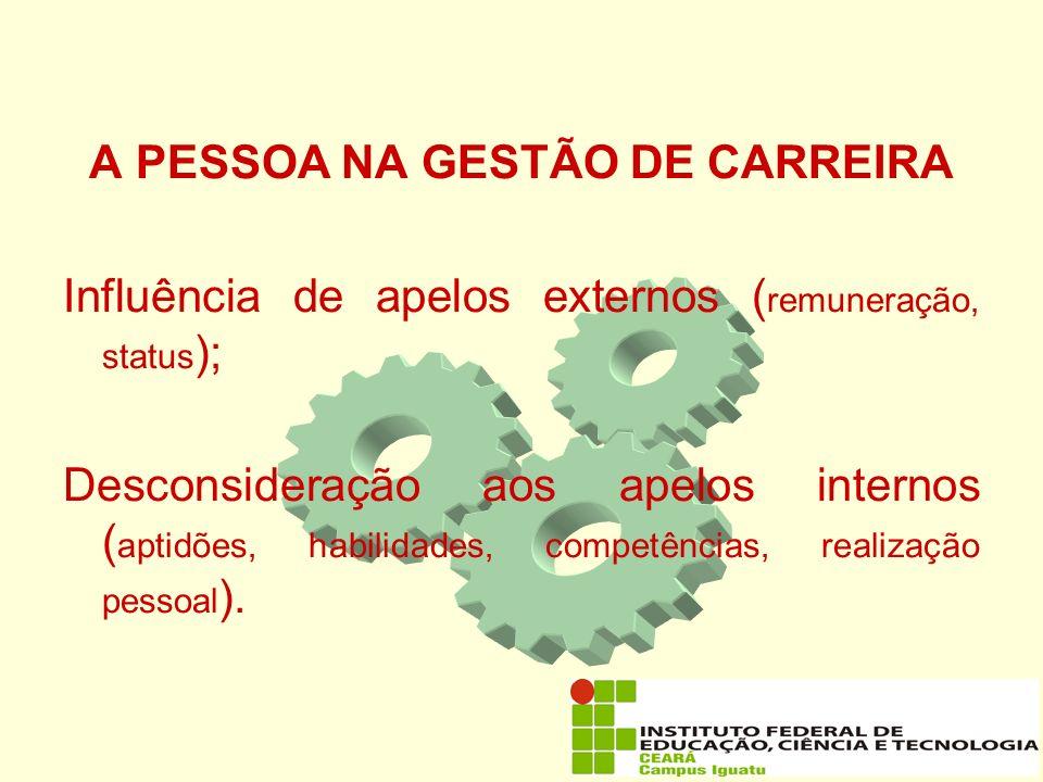 A PESSOA NA GESTÃO DE CARREIRA