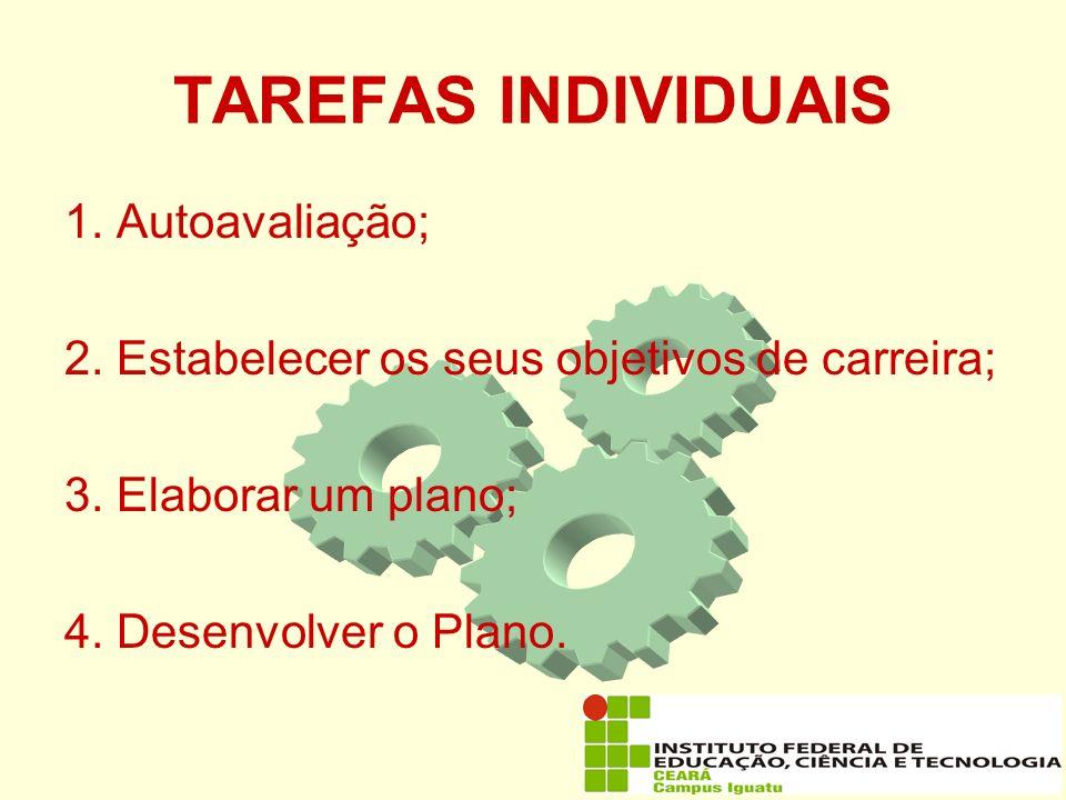 TAREFAS INDIVIDUAIS 1. Autoavaliação;