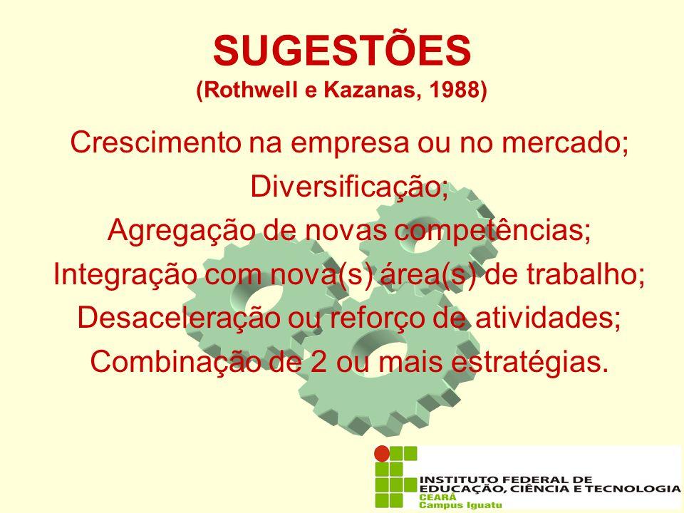 SUGESTÕES (Rothwell e Kazanas, 1988)