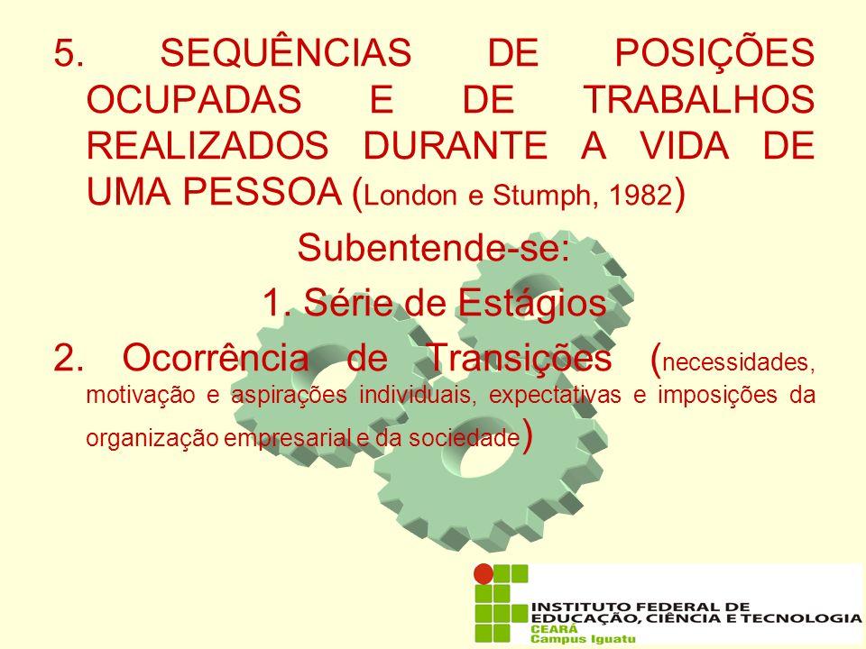 5. SEQUÊNCIAS DE POSIÇÕES OCUPADAS E DE TRABALHOS REALIZADOS DURANTE A VIDA DE UMA PESSOA (London e Stumph, 1982)