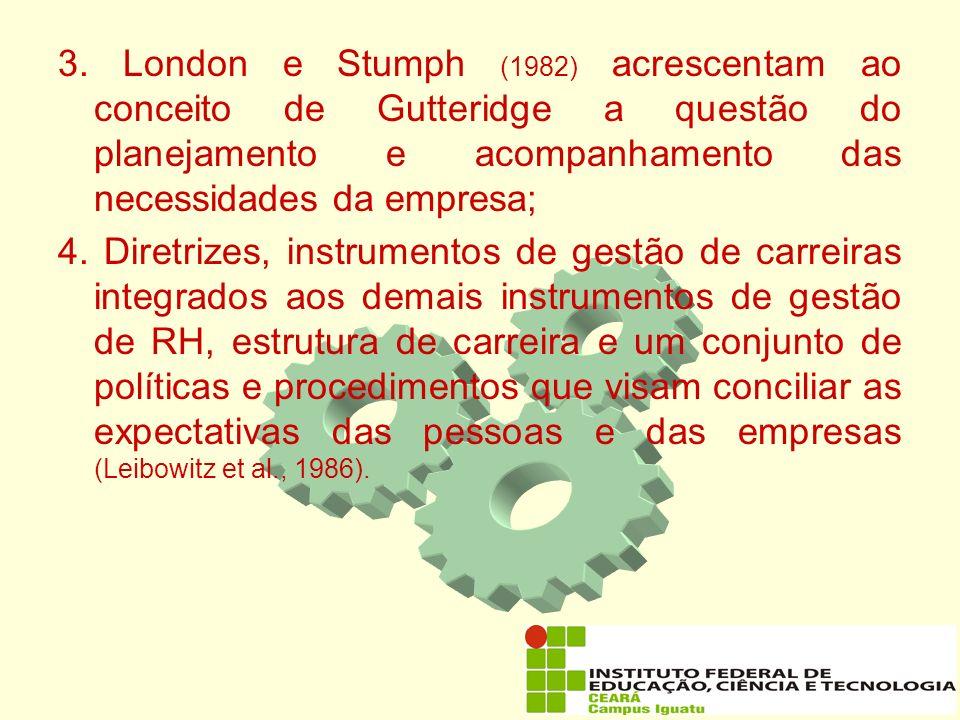 3. London e Stumph (1982) acrescentam ao conceito de Gutteridge a questão do planejamento e acompanhamento das necessidades da empresa;