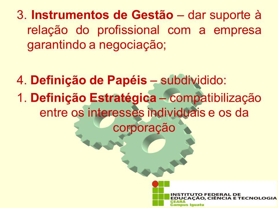 3. Instrumentos de Gestão – dar suporte à relação do profissional com a empresa garantindo a negociação;