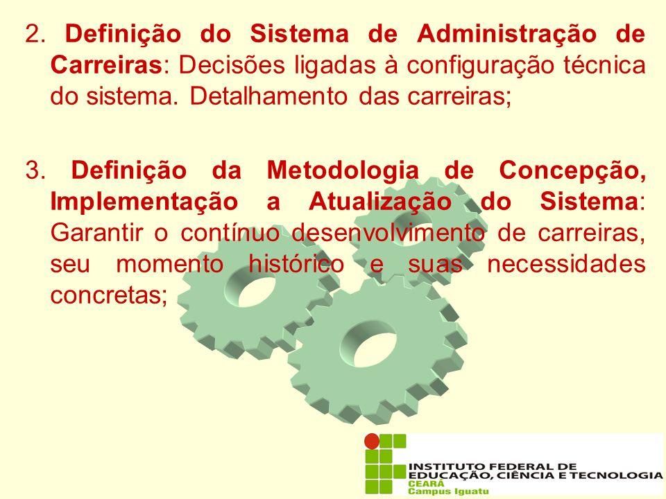 2. Definição do Sistema de Administração de Carreiras: Decisões ligadas à configuração técnica do sistema. Detalhamento das carreiras;