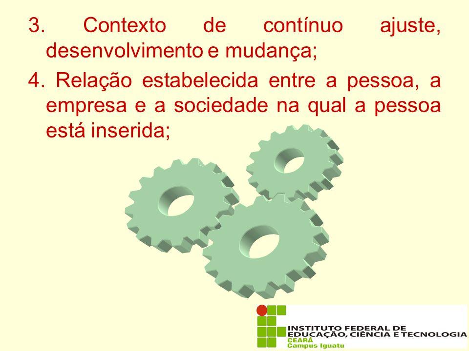3. Contexto de contínuo ajuste, desenvolvimento e mudança;