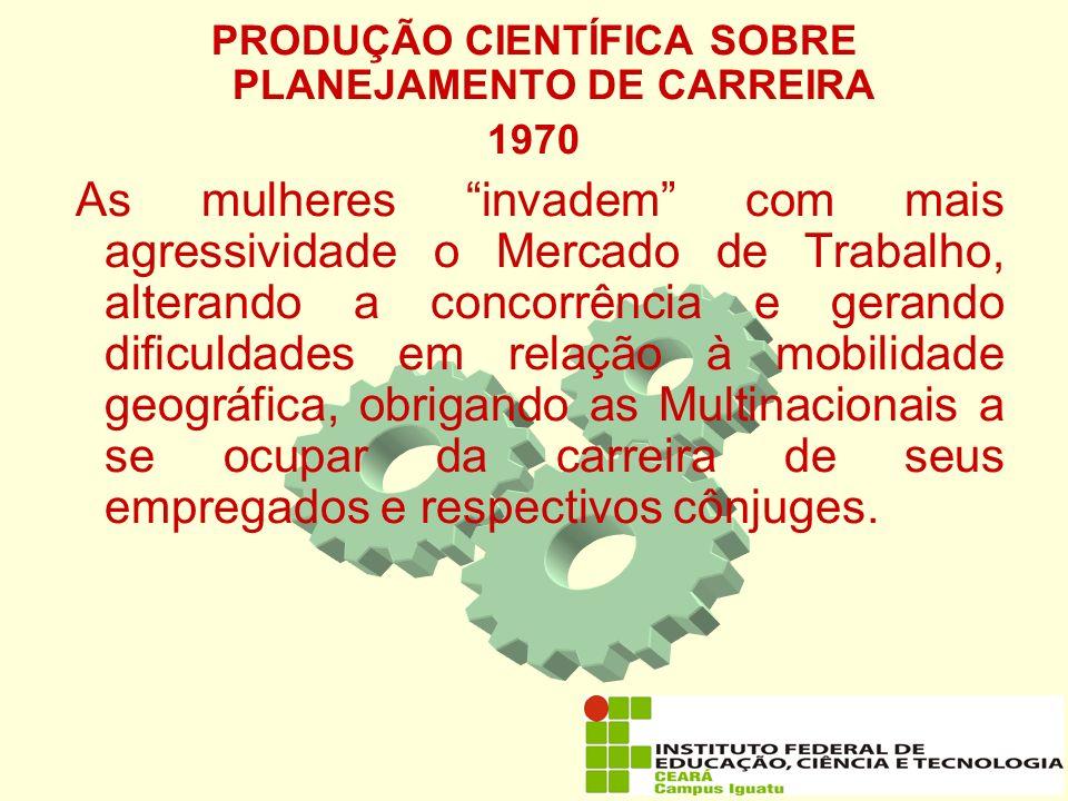 PRODUÇÃO CIENTÍFICA SOBRE PLANEJAMENTO DE CARREIRA