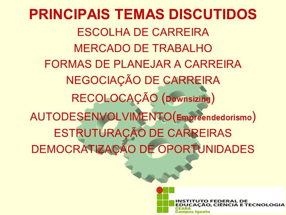 PRINCIPAIS TEMAS DISCUTIDOS