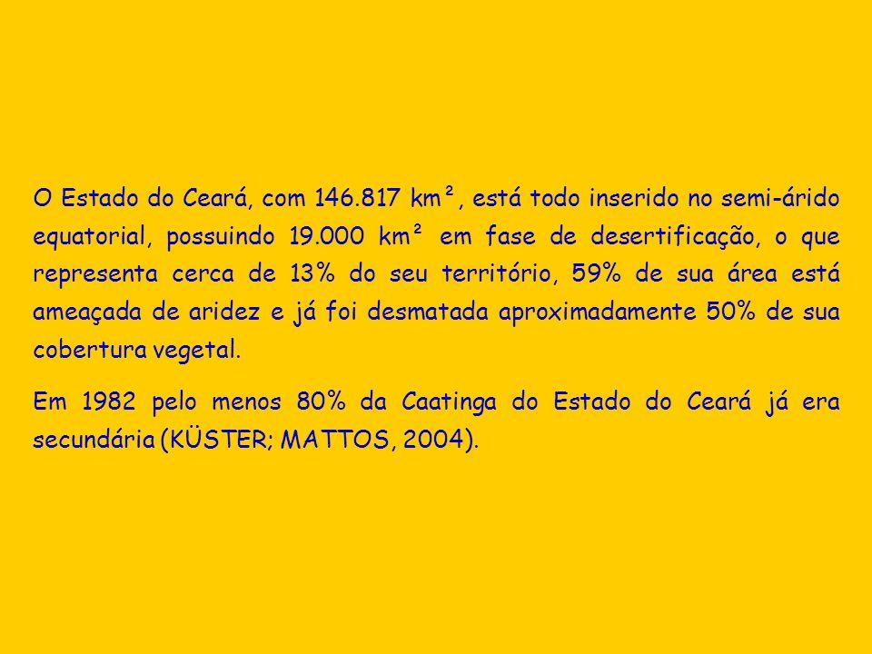 O Estado do Ceará, com 146.817 km², está todo inserido no semi-árido equatorial, possuindo 19.000 km² em fase de desertificação, o que representa cerca de 13% do seu território, 59% de sua área está ameaçada de aridez e já foi desmatada aproximadamente 50% de sua cobertura vegetal.