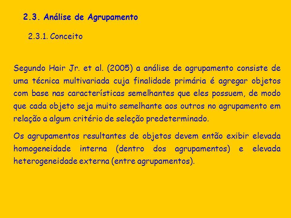 2.3. Análise de Agrupamento