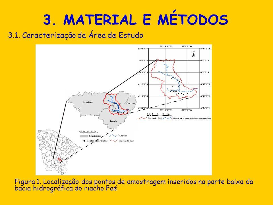 3. MATERIAL E MÉTODOS 3.1. Caracterização da Área de Estudo