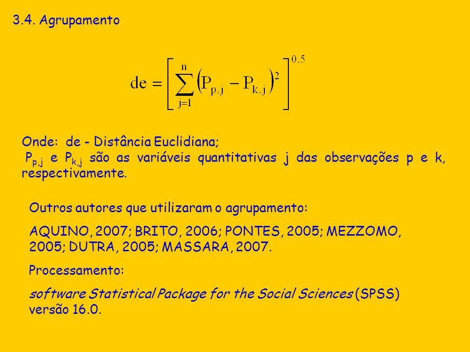 3.4. Agrupamento Onde: de - Distância Euclidiana; Pp,j e Pk,j são as variáveis quantitativas j das observações p e k, respectivamente.