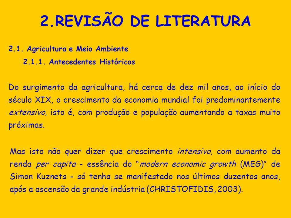 2.REVISÃO DE LITERATURA 2.1. Agricultura e Meio Ambiente. 2.1.1. Antecedentes Históricos.