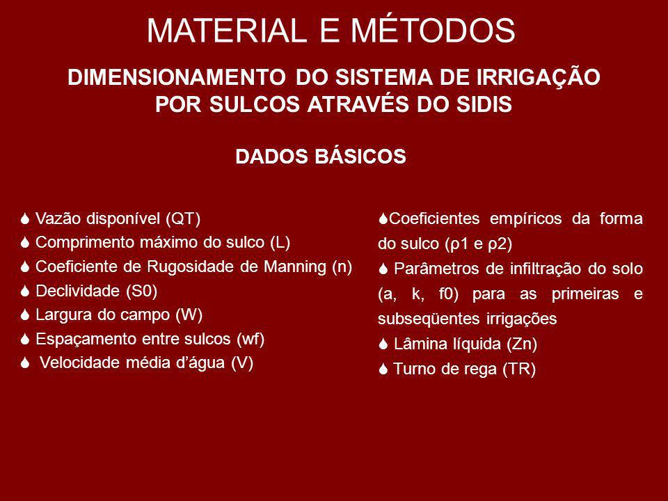 DIMENSIONAMENTO DO SISTEMA DE IRRIGAÇÃO POR SULCOS ATRAVÉS DO SIDIS