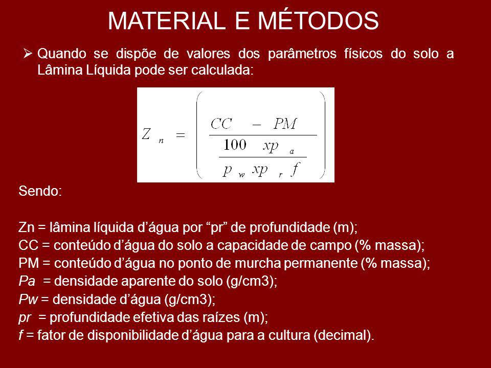MATERIAL E MÉTODOSQuando se dispõe de valores dos parâmetros físicos do solo a Lâmina Líquida pode ser calculada: