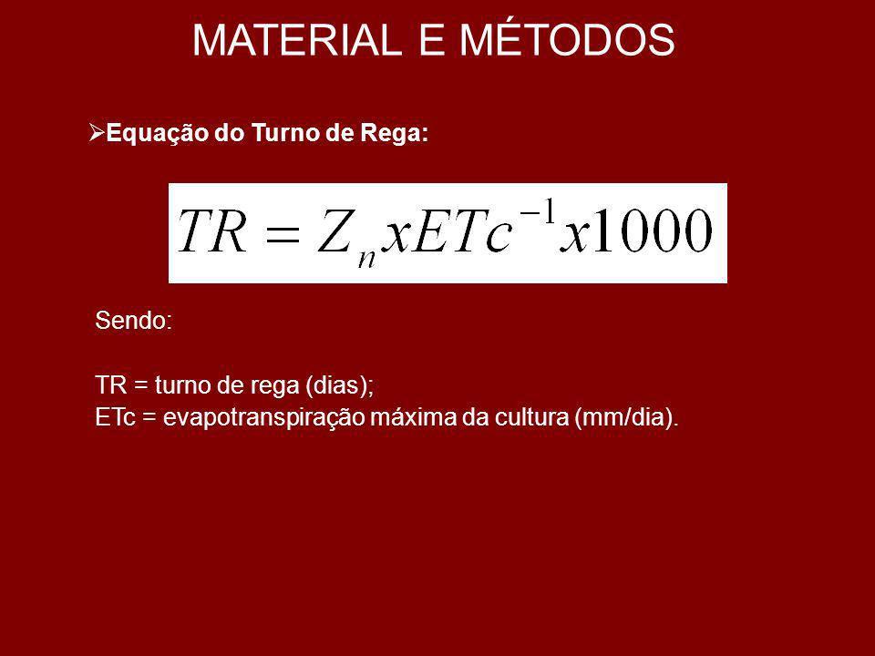 MATERIAL E MÉTODOS Equação do Turno de Rega: Sendo:
