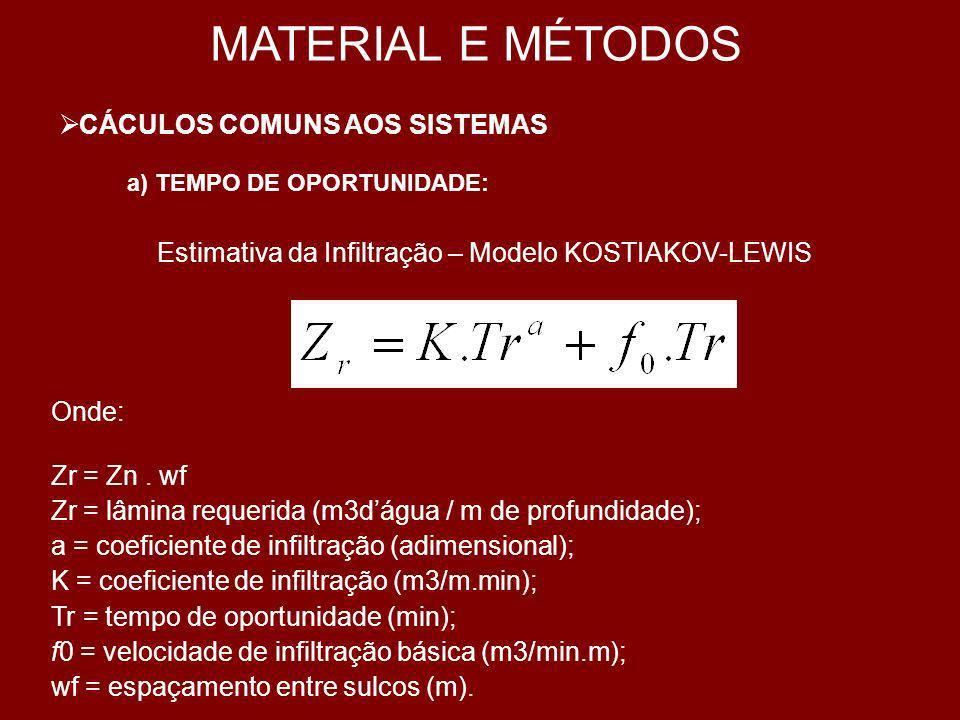 MATERIAL E MÉTODOS CÁCULOS COMUNS AOS SISTEMAS