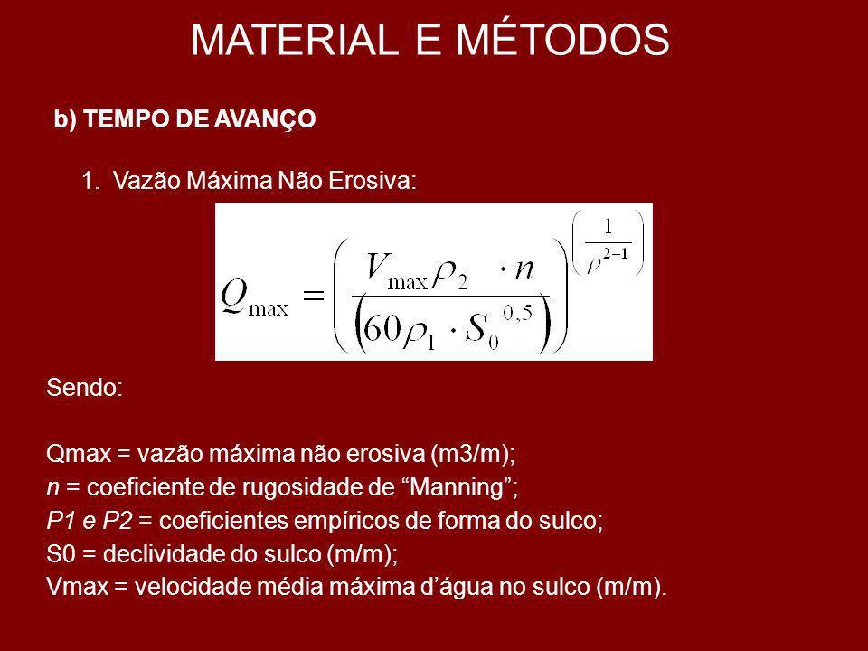 MATERIAL E MÉTODOS b) TEMPO DE AVANÇO Vazão Máxima Não Erosiva: Sendo: