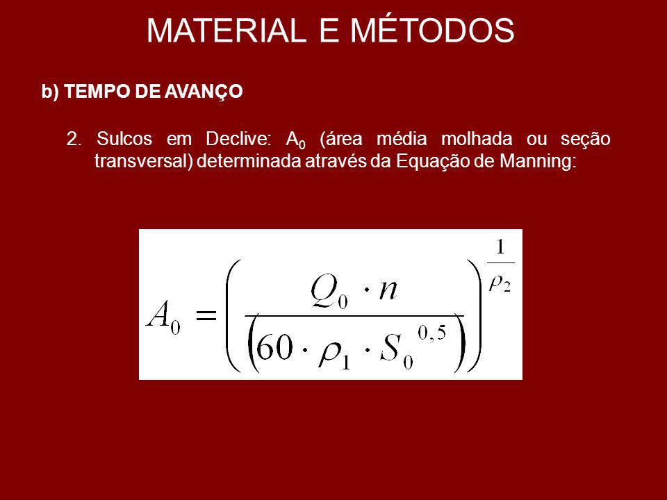 MATERIAL E MÉTODOS b) TEMPO DE AVANÇO