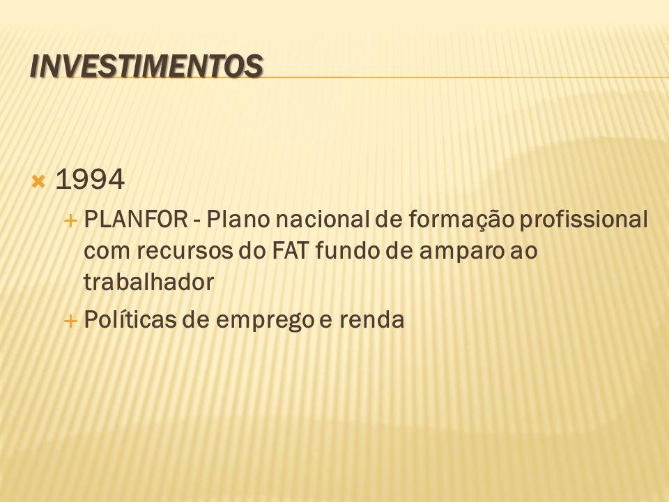 INVESTIMENTOS 1994. PLANFOR - Plano nacional de formação profissional com recursos do FAT fundo de amparo ao trabalhador.