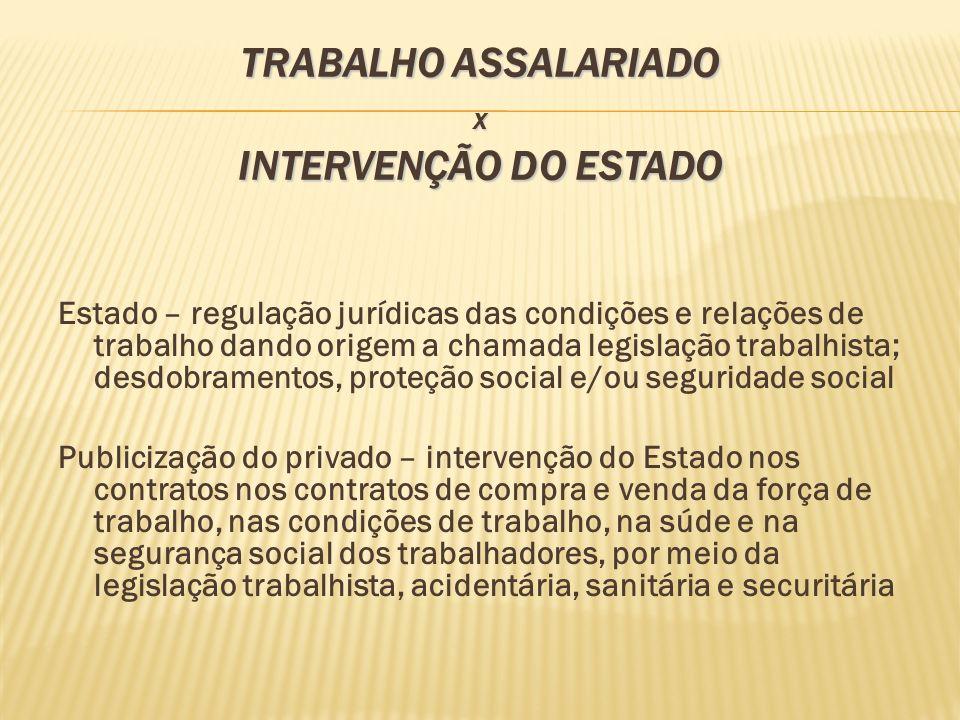 TRABALHO ASSALARIADO X INTERVENÇÃO DO ESTADO