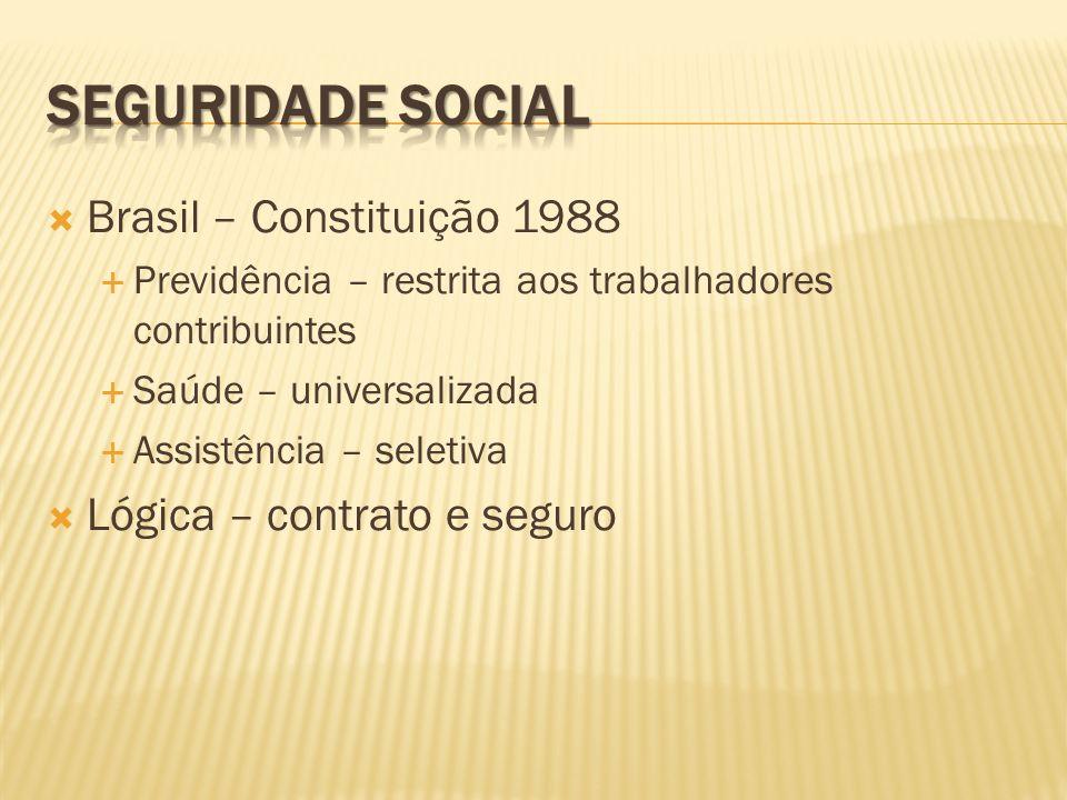 Seguridade social Brasil – Constituição 1988