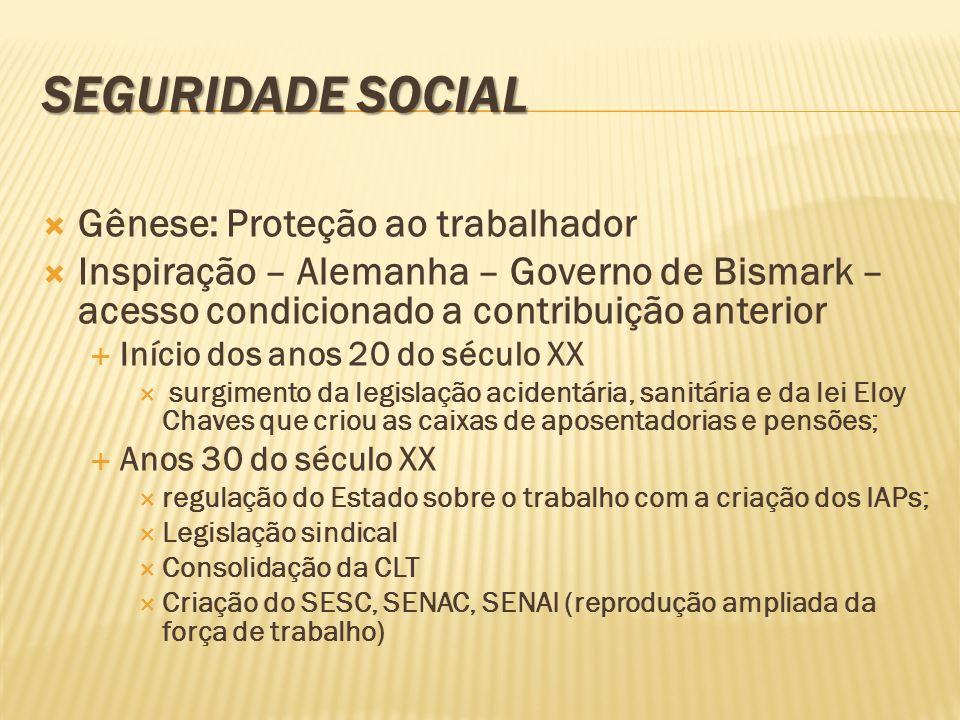 SEGURIDADE SOCIAL Gênese: Proteção ao trabalhador