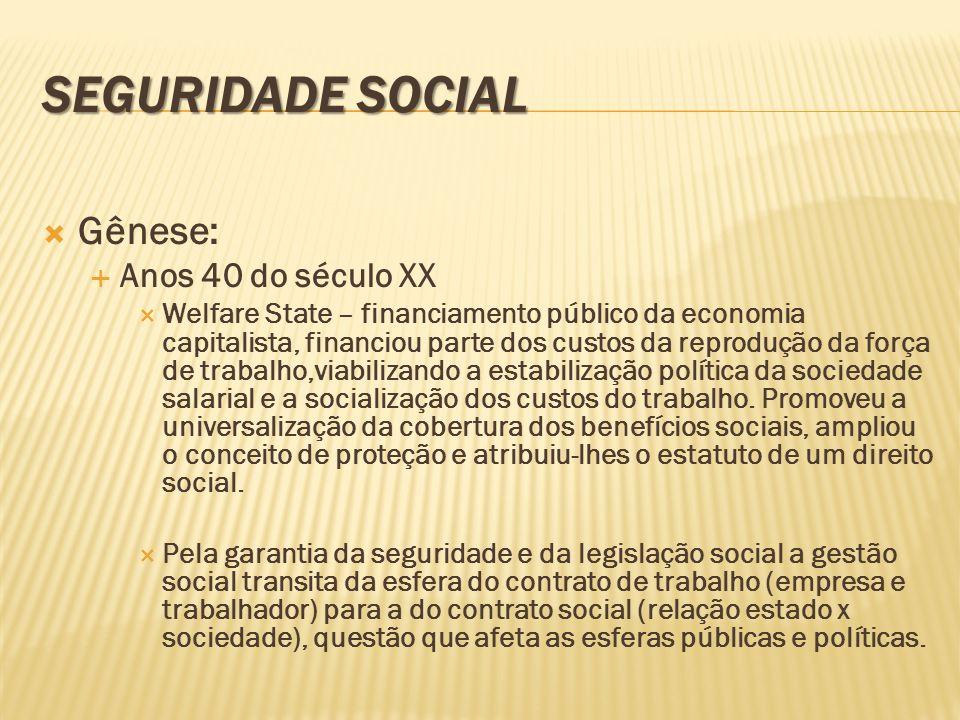 SEGURIDADE SOCIAL Gênese: Anos 40 do século XX