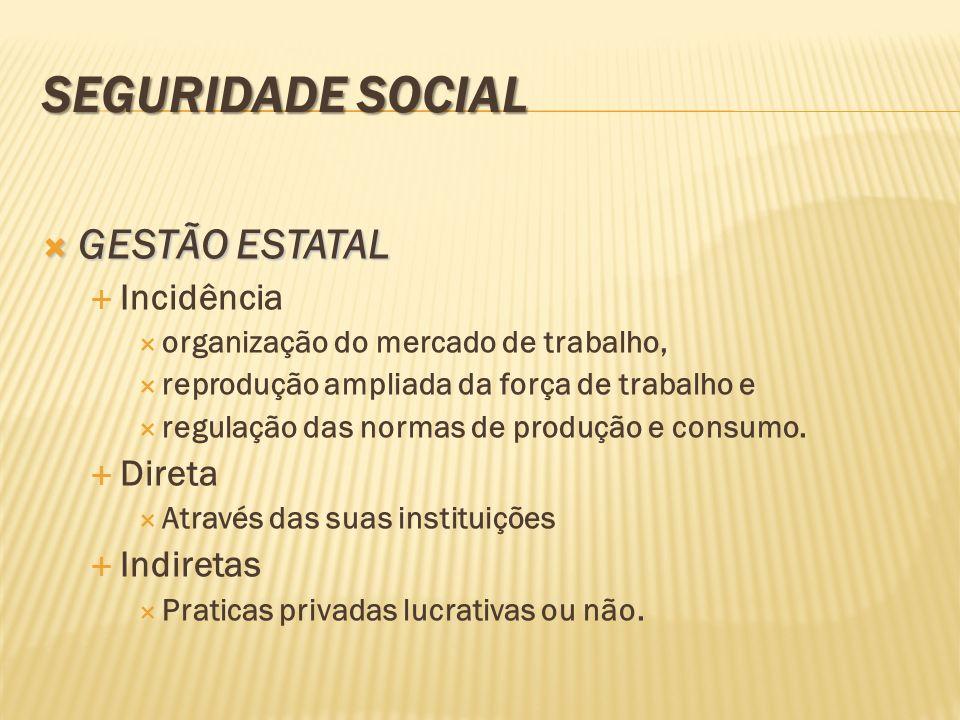 SEGURIDADE SOCIAL GESTÃO ESTATAL Incidência Direta Indiretas