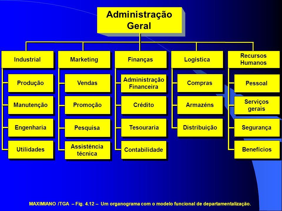 Administração Geral Produção Manutenção Engenharia Utilidades