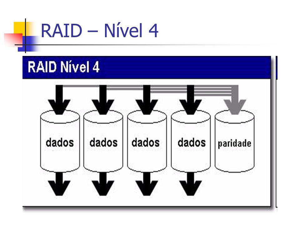 RAID – Nível 4