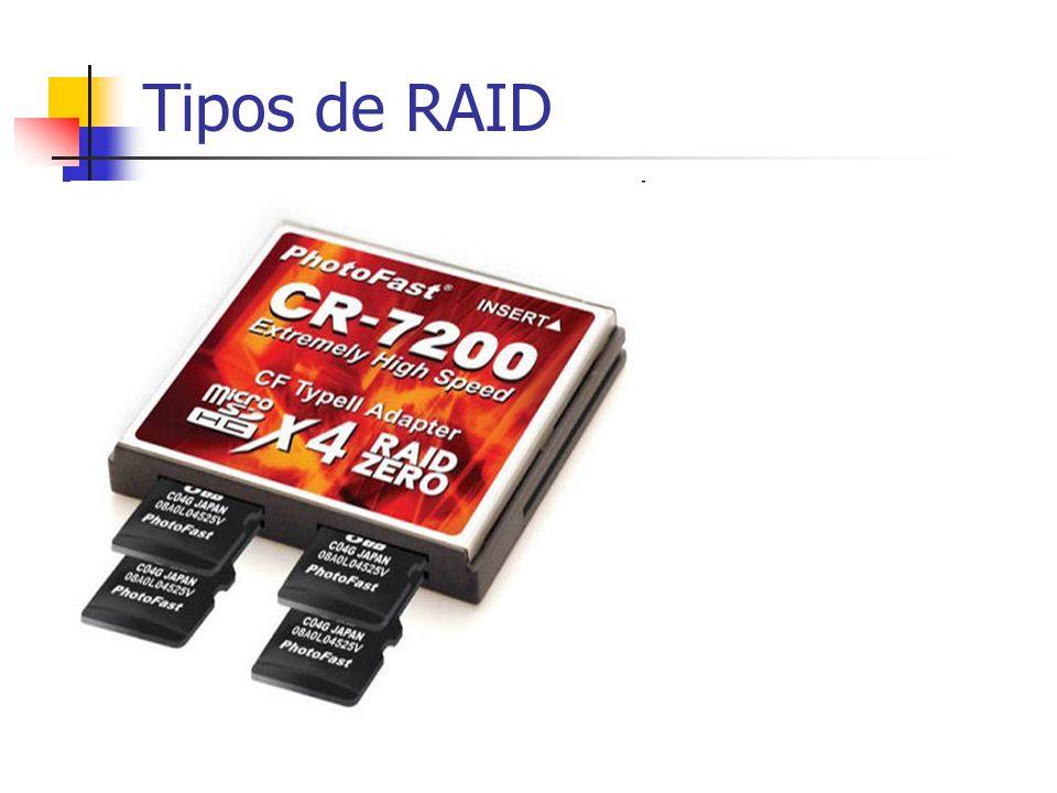 Tipos de RAID