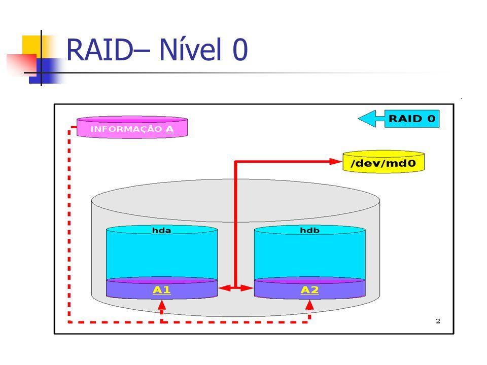 RAID– Nível 0