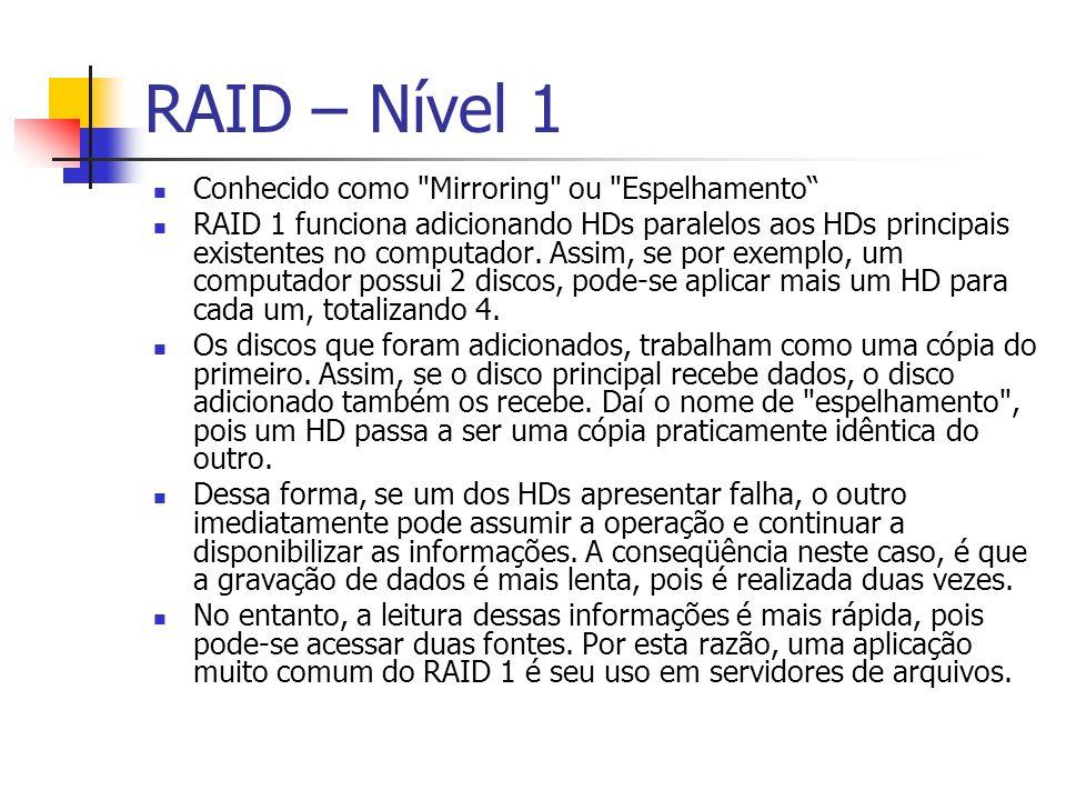 RAID – Nível 1 Conhecido como Mirroring ou Espelhamento