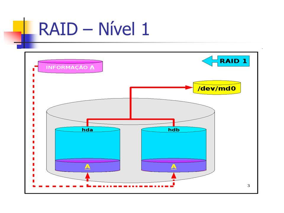 RAID – Nível 1