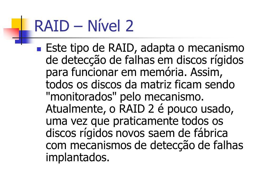 RAID – Nível 2
