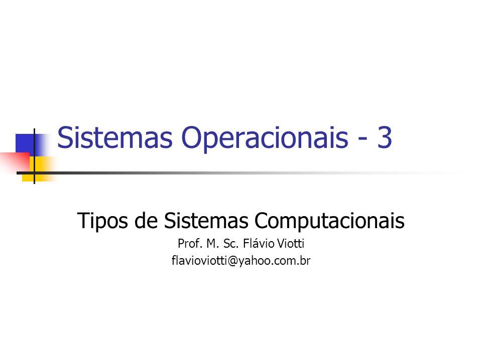 Sistemas Operacionais - 3
