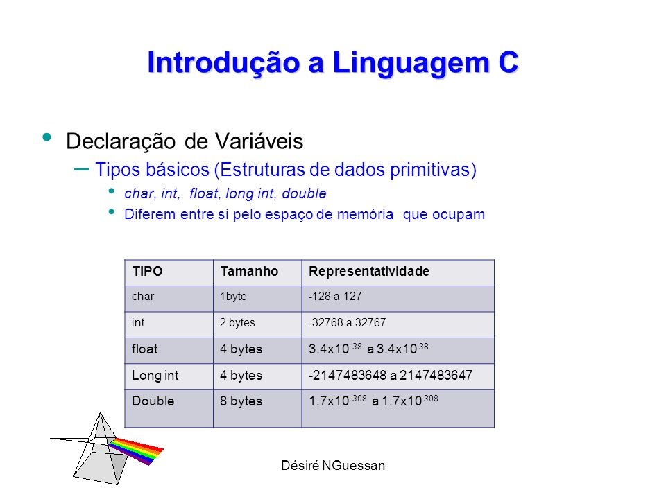 Introdução a Linguagem C