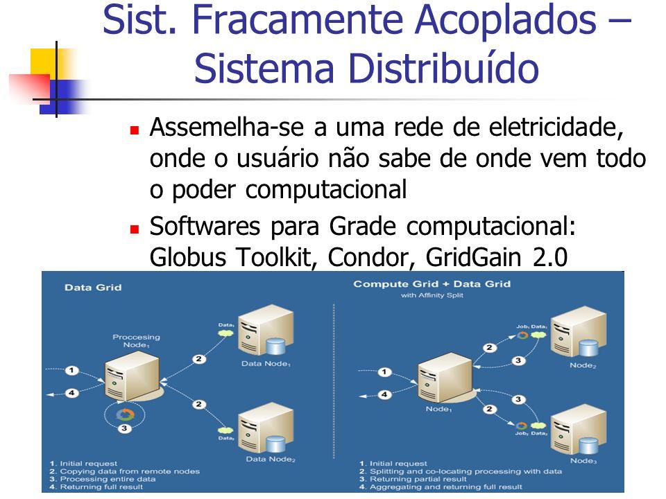 Sist. Fracamente Acoplados – Sistema Distribuído