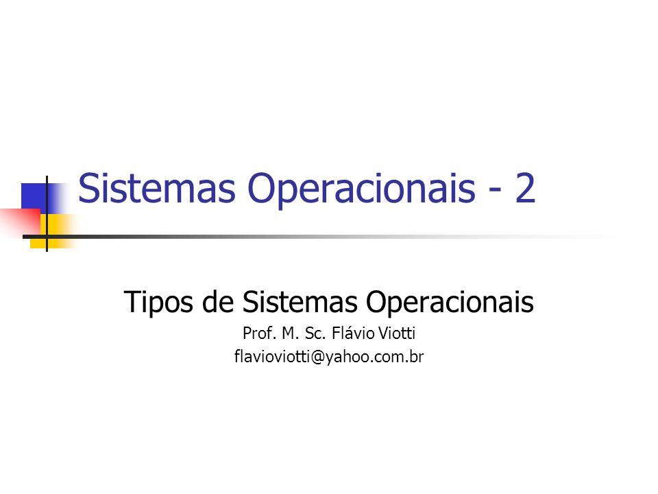 Sistemas Operacionais - 2