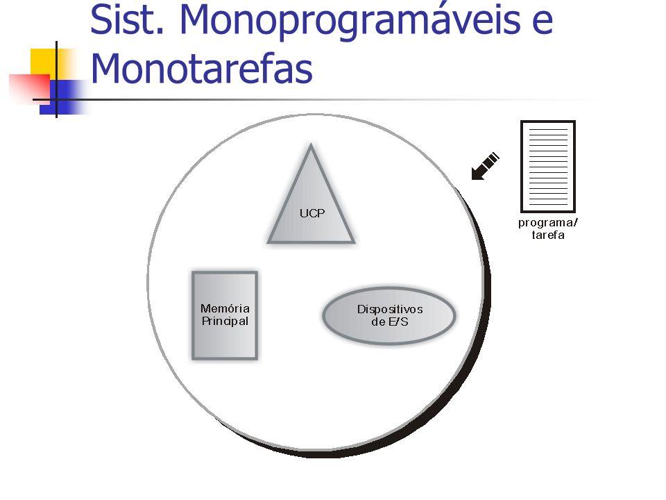 Sist. Monoprogramáveis e Monotarefas