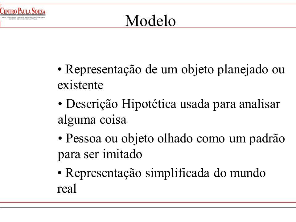Modelo Representação de um objeto planejado ou existente