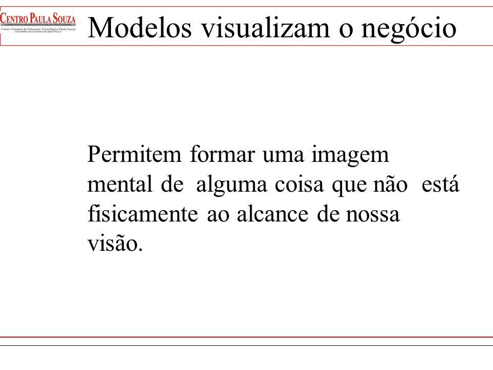 Modelos visualizam o negócio