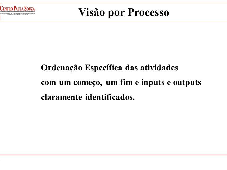 Visão por Processo Ordenação Específica das atividades