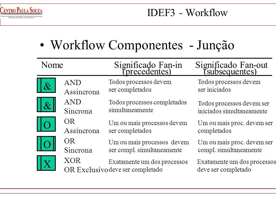 Workflow Componentes - Junção