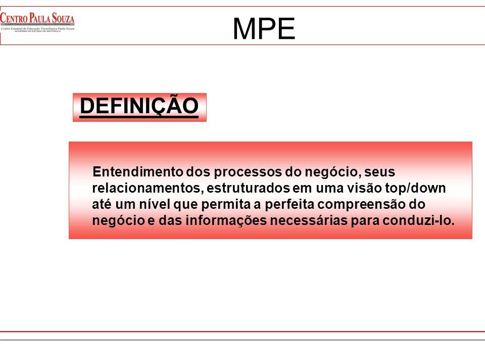 MPE DEFINIÇÃO.