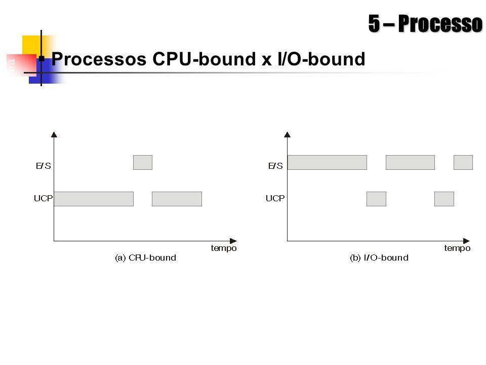 5 – Processo Processos CPU-bound x I/O-bound