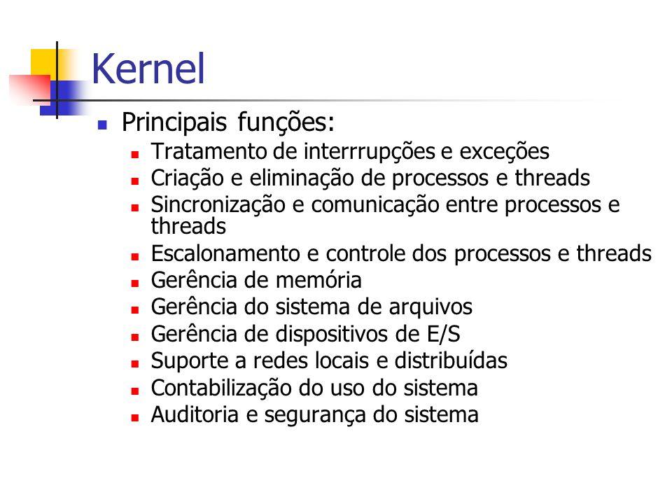 Kernel Principais funções: Tratamento de interrrupções e exceções
