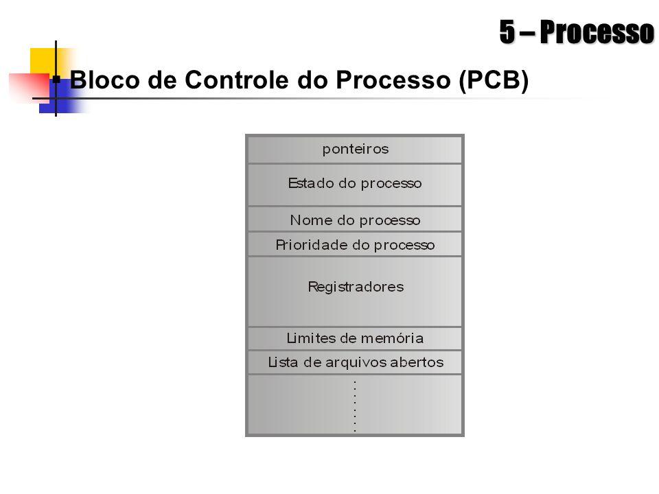 5 – Processo Bloco de Controle do Processo (PCB)