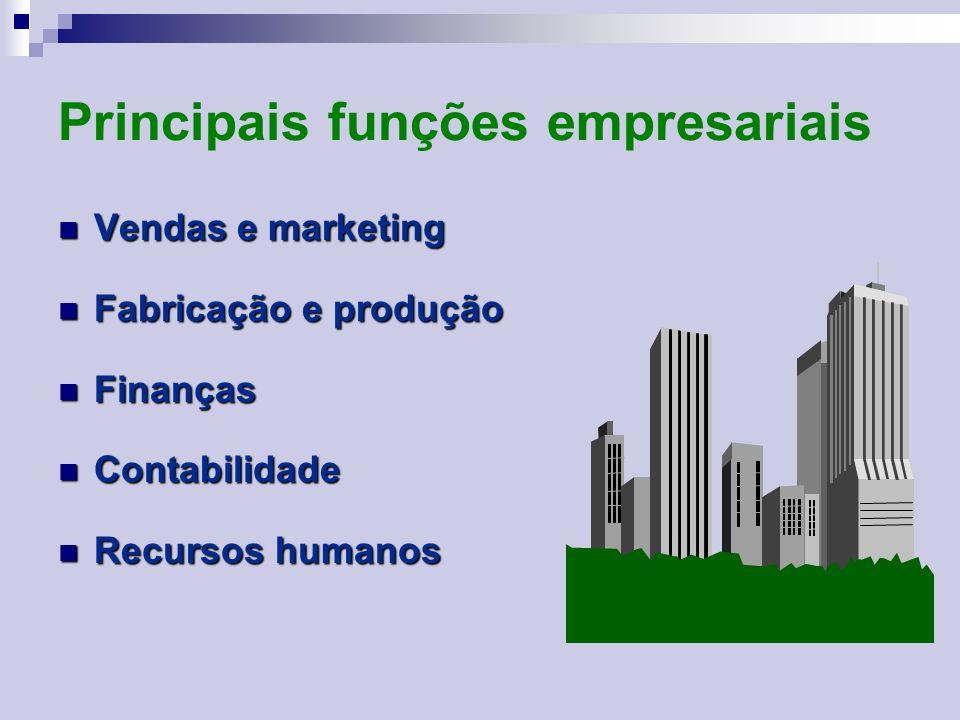 Principais funções empresariais