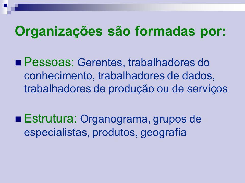 Organizações são formadas por: